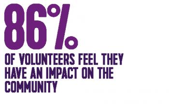 Employee Volunteering Stat 3-512px-03